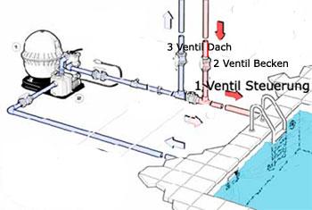 solarabsorber schwimmbad poolheizung solar. Black Bedroom Furniture Sets. Home Design Ideas